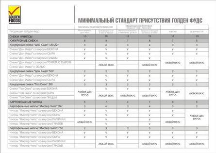 Golden_foods_Papka_torgovogo_agenta (3)