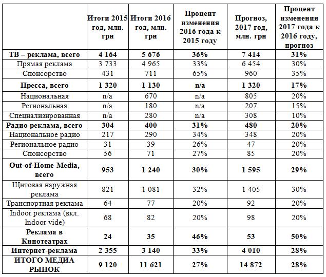 %d0%bc%d0%b5%d0%b4%d0%b8%d0%b9%d0%bd%d1%8b%d0%b9-%d1%80%d1%8b%d0%bd%d0%be%d0%ba